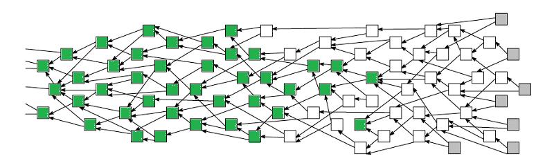 iota-tangle